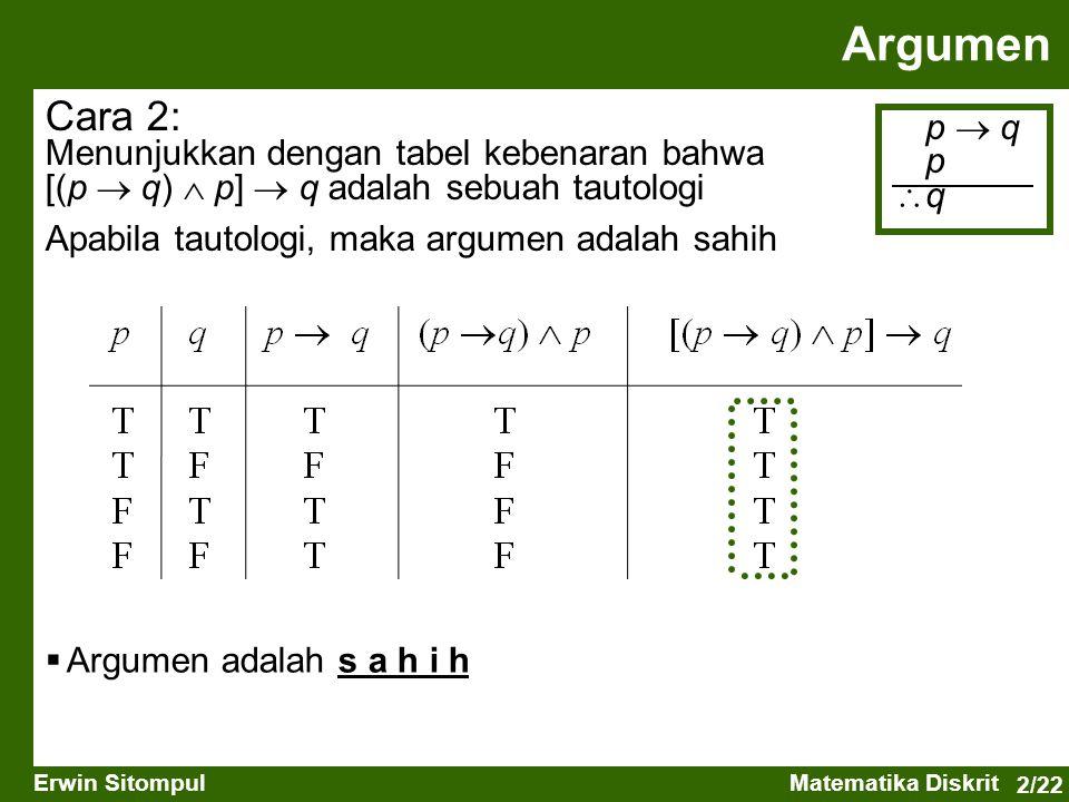 Argumen Cara 2: p  q. p.  q. Menunjukkan dengan tabel kebenaran bahwa [(p  q)  p]  q adalah sebuah tautologi.